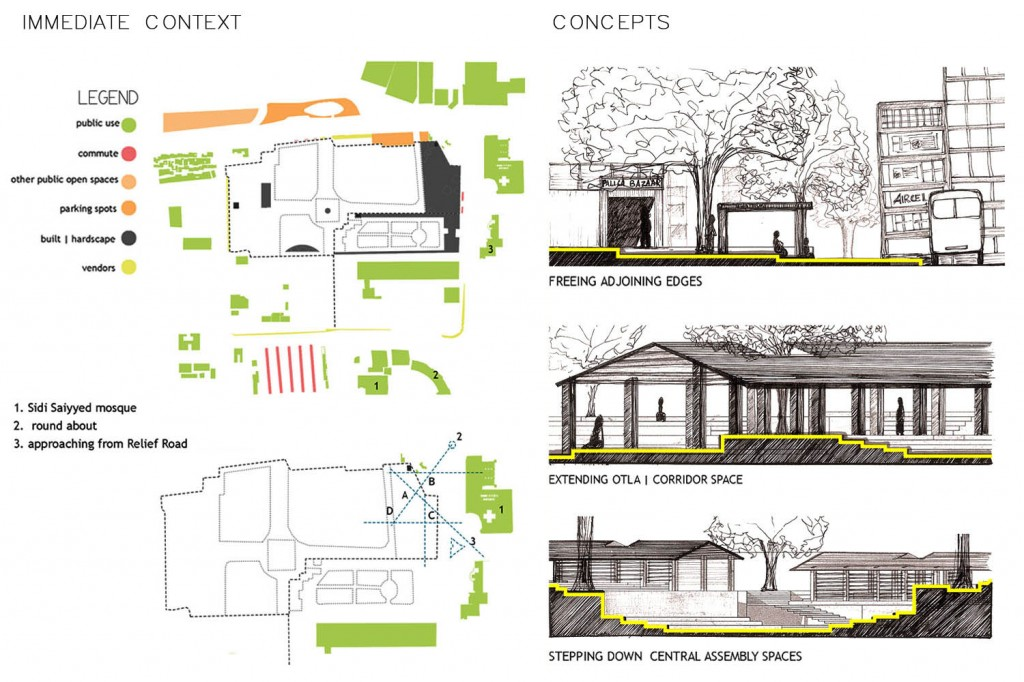 Cept Architecture Thesis Topics - Thesis Title Ideas For College